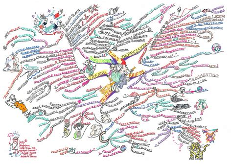 in the mind of cabos coloring book books 10 really cool mind mapping exles mindmaps unleashed