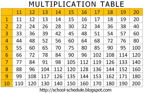 schedule for printable template multiplication