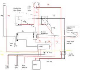 powakaddy wiring diagram ram wiring diagram elsavadorla