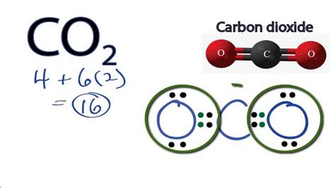 dot diagram of carbon dot diagram for co2 28 images geometric isomers