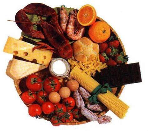 orticaria alimenti da evitare alimentazione pourfemme 4