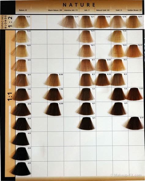 wella colors color charts