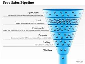 0614 free sales pipeline template powerpoint presentation