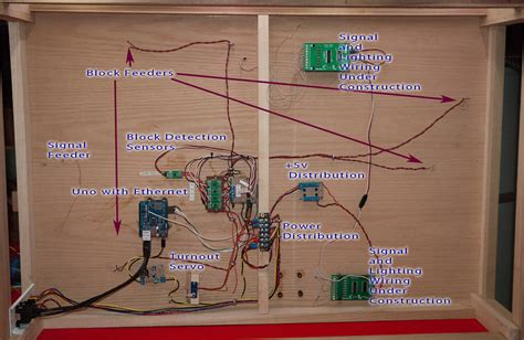n dcc wiring diagram dcc wiring for switch machines