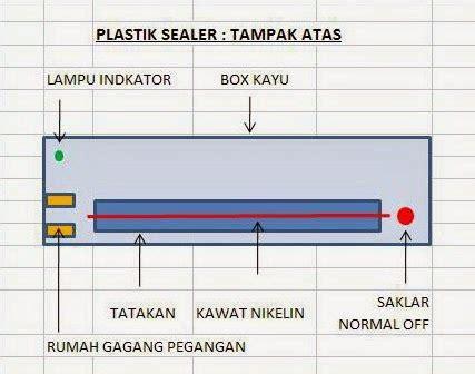 Alat Press Plastik Bekas cara mudah membuat alat press plastik plastic sealer sendiri