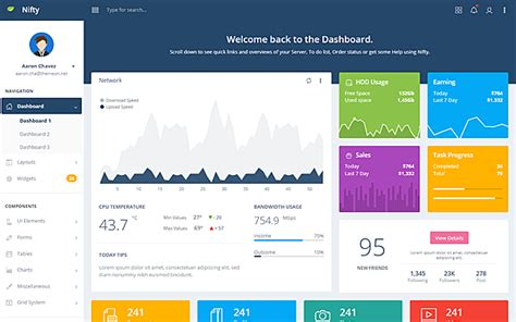 administrative templates nifty responsive admin template admin dashboards