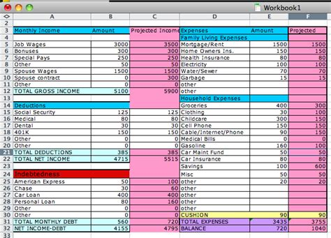 How To Make A Budget Spreadsheet by How Do I Create A Monthly Budget In Excel