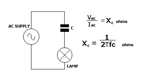 reactance of capacitor in dc circuit capacitive in an ac circuit tutorial resistance and impedance in ac circuit electronic tutorials