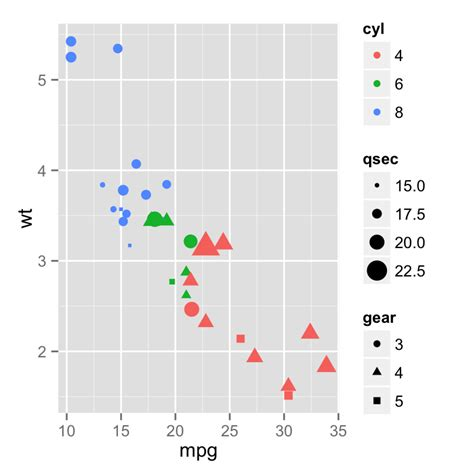 ggplot theme horizontal ggplot2 legend easy steps to change the position and the