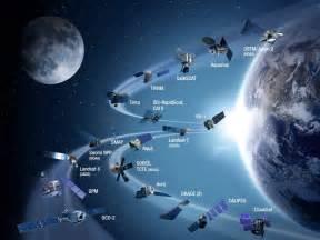 New Animation Shows Orbits of NASA?s Earth Remote Sensing