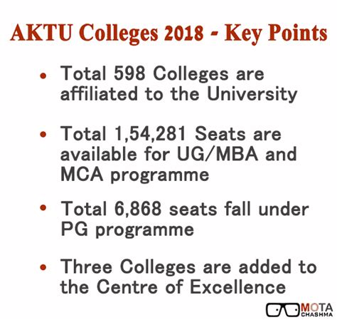 Govt Colleges In Uptu For Mba by Aktu Uptu Colleges List 2018 Government Colleges