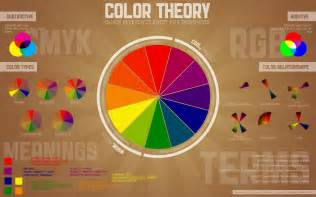 color info color theory reference poster paper leaf