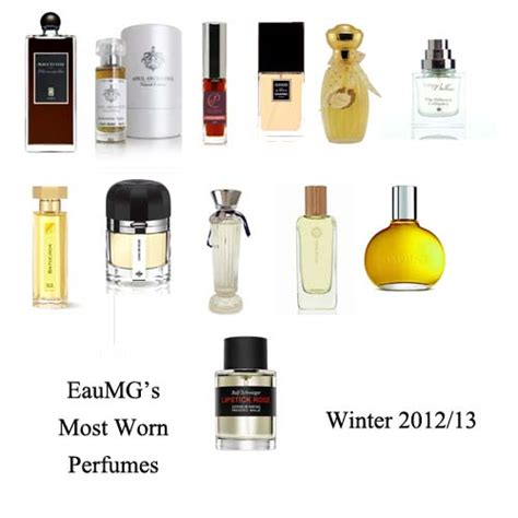 Most Fabulous Perfumes For Winter by Eaumg S Most Worn Perfumes Winter 2012 13 Eaumg