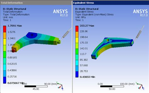 ansys tutorial design optimization pdf topological optimisation with ansys 17 0 finite element