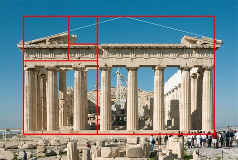 the importance of golden ratio in contemporary