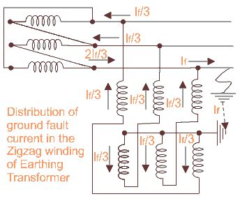 transformer grounding impedance what is earthing transformer or grounding transformer
