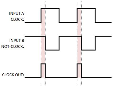 digital clock schematic inverter digital clock display