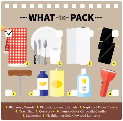 What Should You Pack For The Ultimate Summer Getaway by The Ultimate Summer Picnic Guide Fix