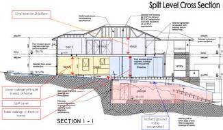How To Design A House building on an upslope block renmark homes