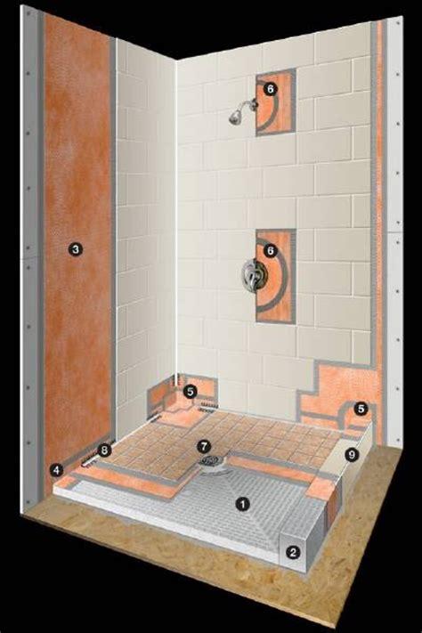 Ditra Shower Pan by Schluter Shower System Glens Falls Tile