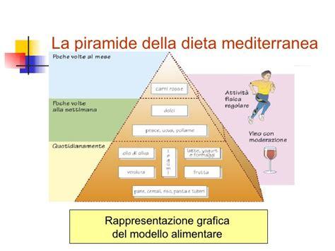 esempio alimentazione equilibrata alimentazione vegana dieta equilibrata dieta equilibrata