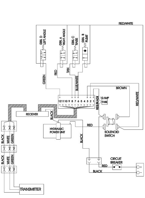 sno way controller wiring diagram 33 wiring diagram