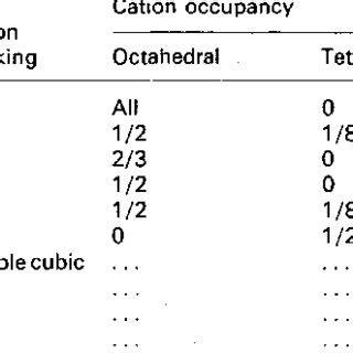 Dislocations In Ceramics - pdf dislocations in ceramics