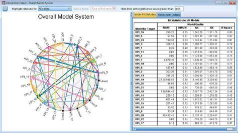 Business Statistics6 Plus Spss t 233 l 233 charger ibm spss statistics 24 0 0 0 gratuit en fran 231 ais