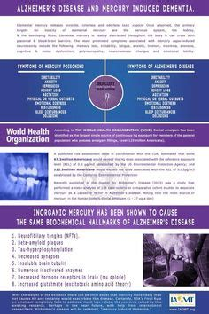 Detox Summit Health Talk by 1000 Images About Dental Mercury Amalgam On