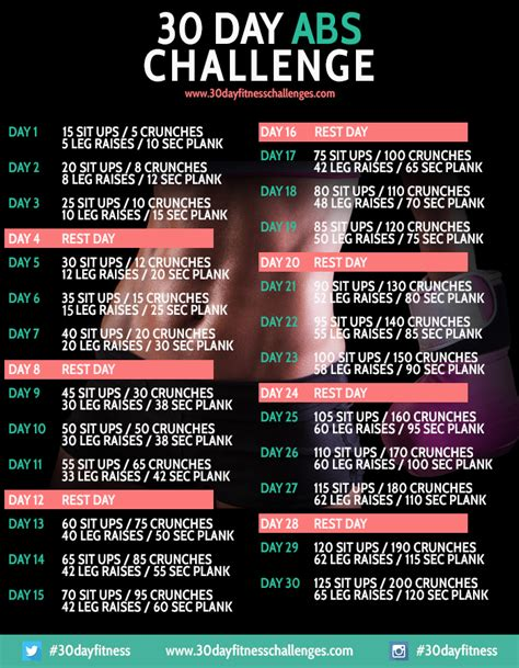 24 day ab challenge results24 day abs challenge search results for 30 day ab challenge printable calendar