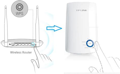 resetting wifi repeater how to configure my range extender via wps button to