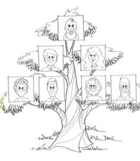 spanish family coloring page 1000 images about exploratory spanish on pinterest