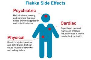 The mayo clinic how brutal are flakka s side effects