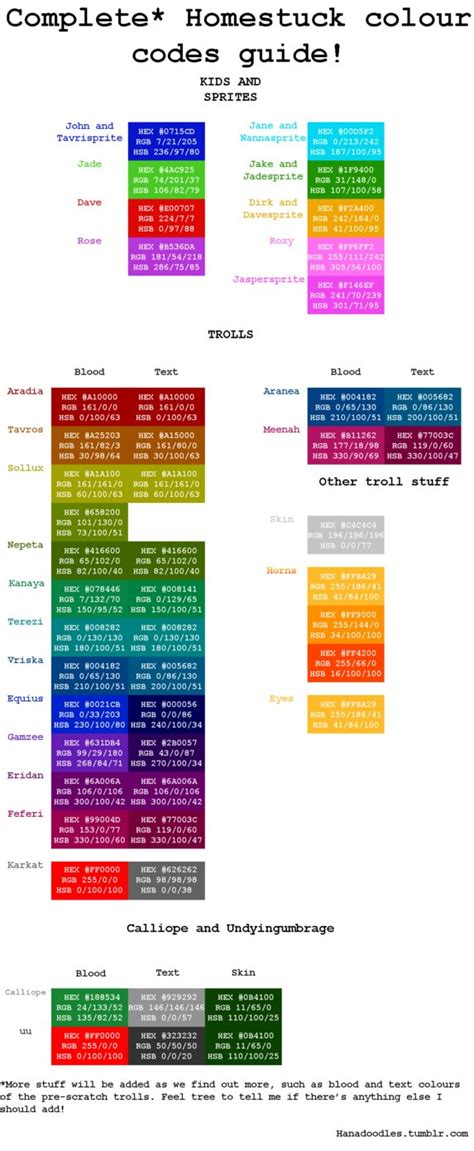 homestuck blood color homestuck colour guide needs updating by hanadoodles on