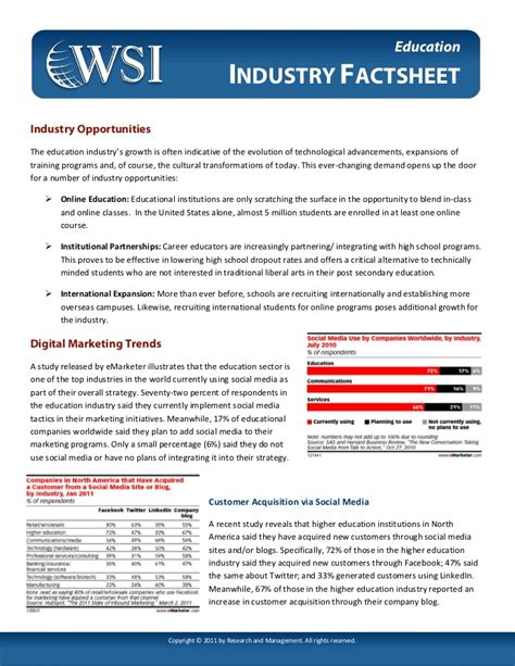 Marketing Education 2 by Digital Marketing Education Factsheet By Wsi