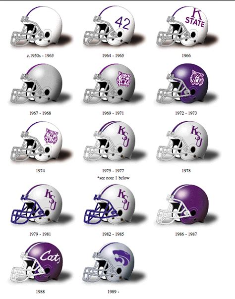 Search Kansas Kansas State Logo History Search Engine At Search