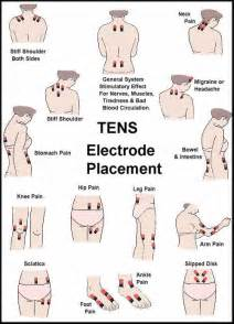 Placement 6 10 from 45 votes tens unit electrode placement 7 10 from