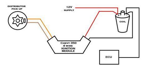 wiring diagram rover v8 distributor repair wiring scheme