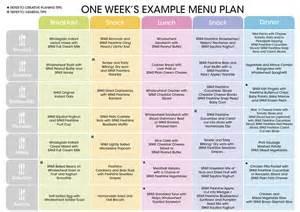 family menu planner template weekly food menu planner search results calendar 2015