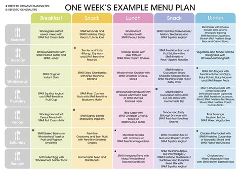 family menu template weekly food menu planner search results calendar 2015