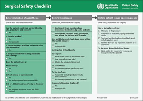 who | who surgical safety checklist