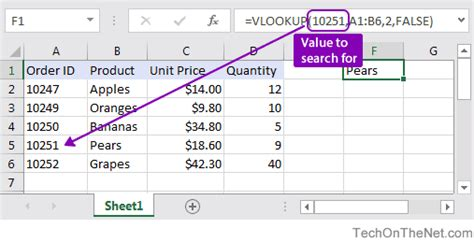 What Is A Lookup Ms Excel How To Use The Vlookup Function Ws