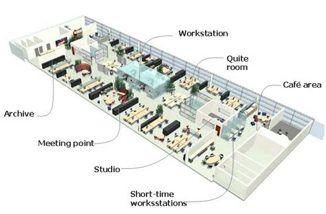office interior layout plan 10 tips for your successful open plan office design
