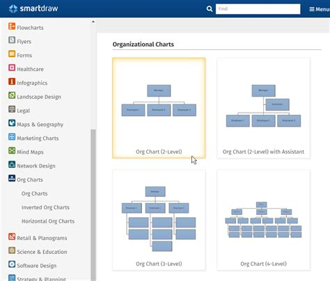 easy organizational chart maker organogram exle