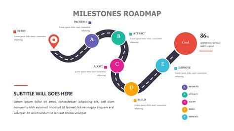 Roadmap Milestones Artmarketing Me Milestone Roadmap Template
