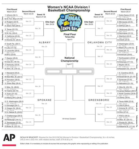 printable ncaa women s volleyball bracket pdf printable 2015 ncaa women s basketball tournament