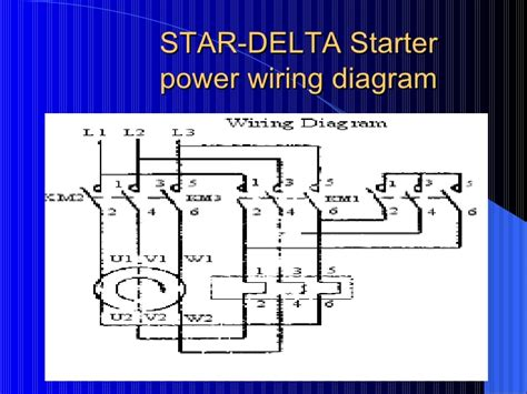 power wiring diagram of delta starter wiring