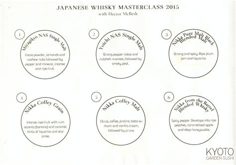 Japanese Whisky Tasting At Kyoto Garden Restaurant Whisky Tasting Notes Template