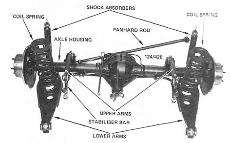 rear end technical information mark williams enterprises image gallery live axles