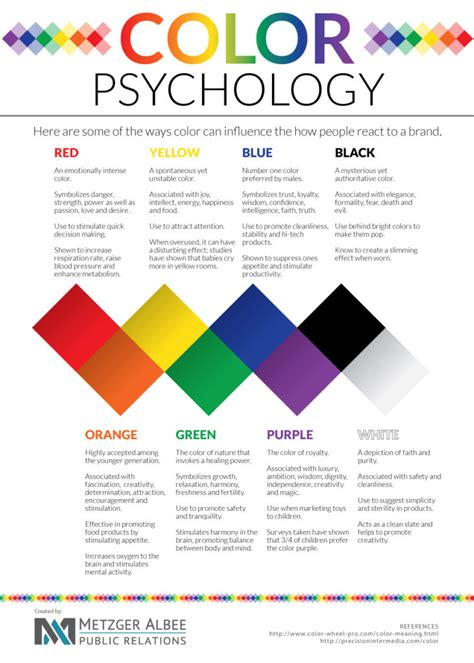 color psychology the psychology of color the los angeles school